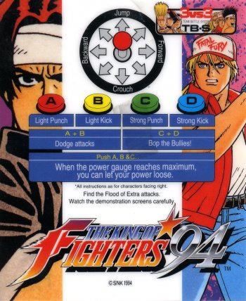 Mini-Marquee King of Fighters '94
