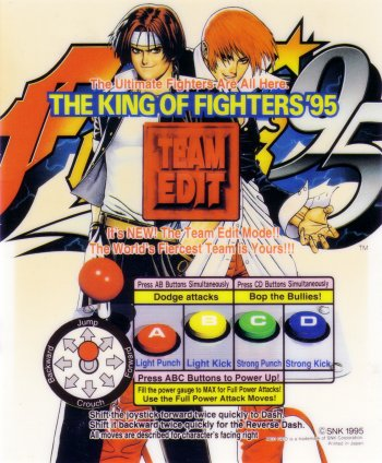 Mini-Marquee King of Fighters '95