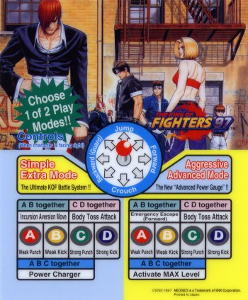 Mini-Marquee King of Fighters '97